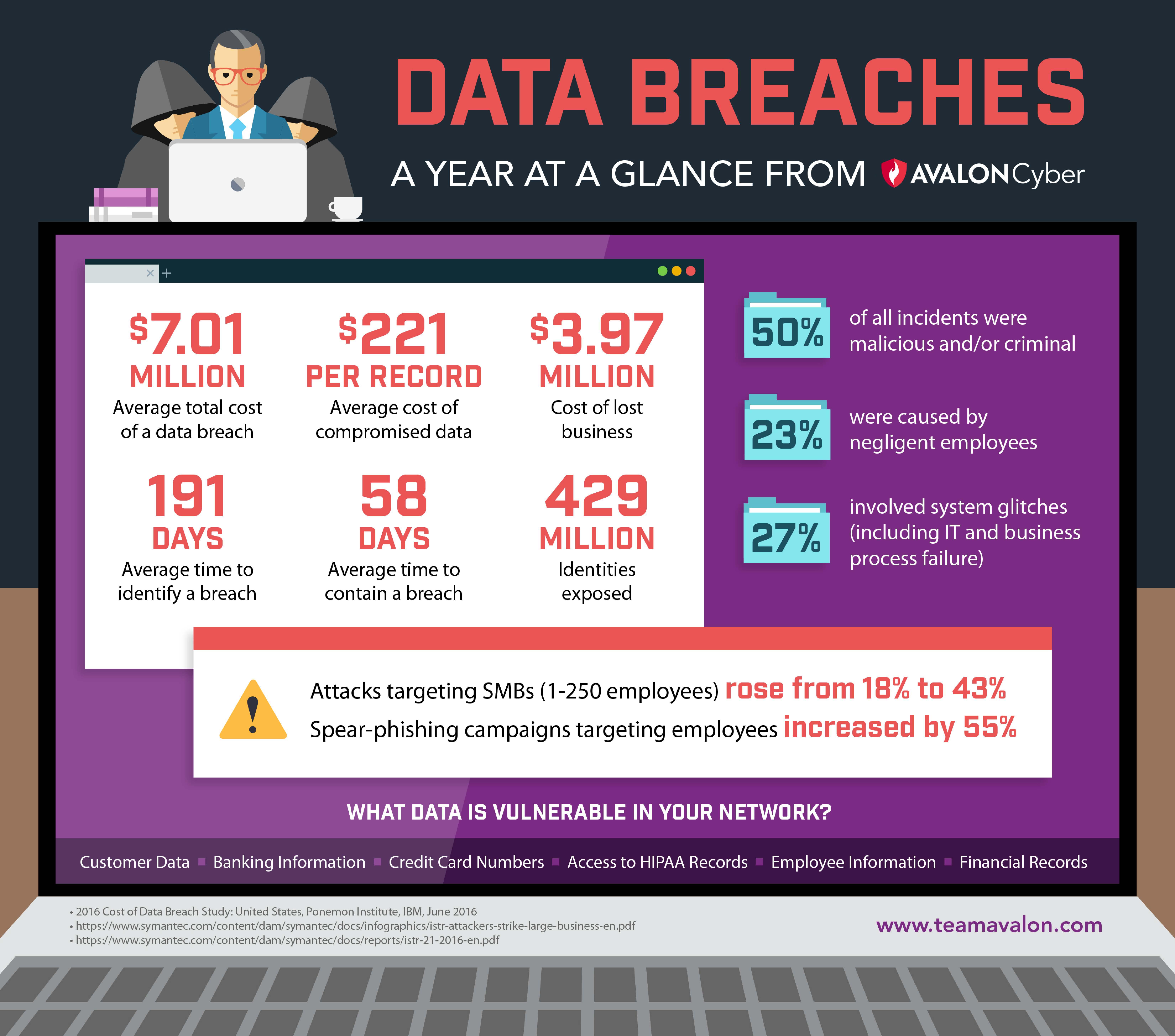 Data Breach Infographic.jpg