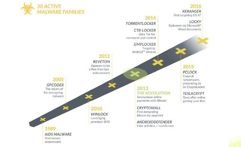 Ransomware graphic.jpg